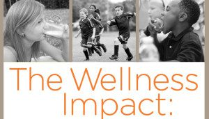 Wellness-Impact-Executive-Summary_Column