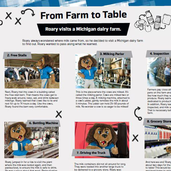 Milk from Farm to Table Poster