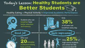 Wellness-Impact-Infographice_Column