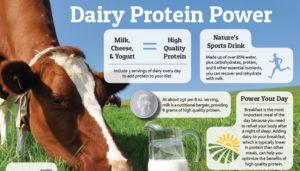 dairy-protein-power_column