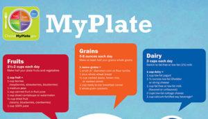 myplate-poster_column