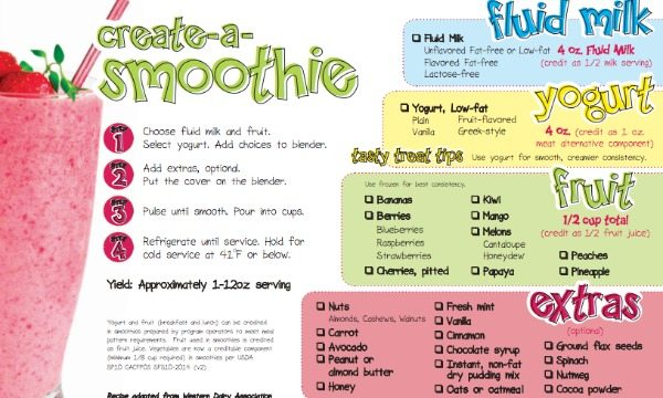 smoothies in schools
