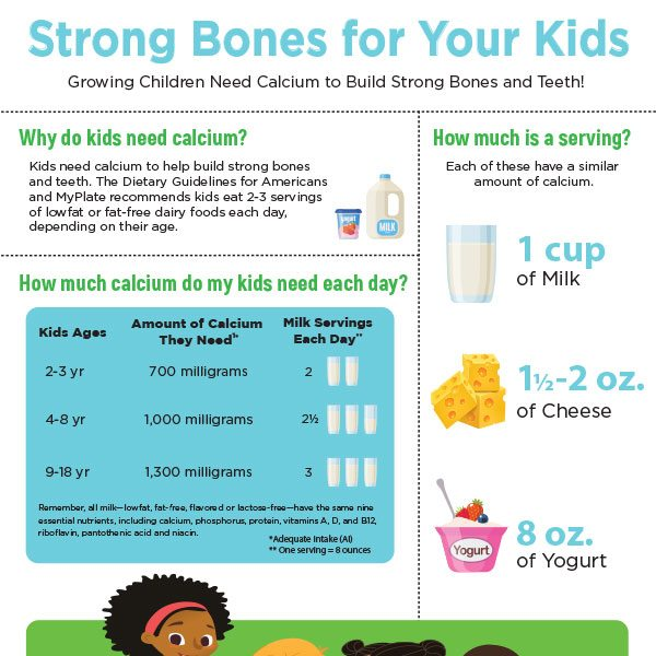 Strong Bones for Your Kids handout
