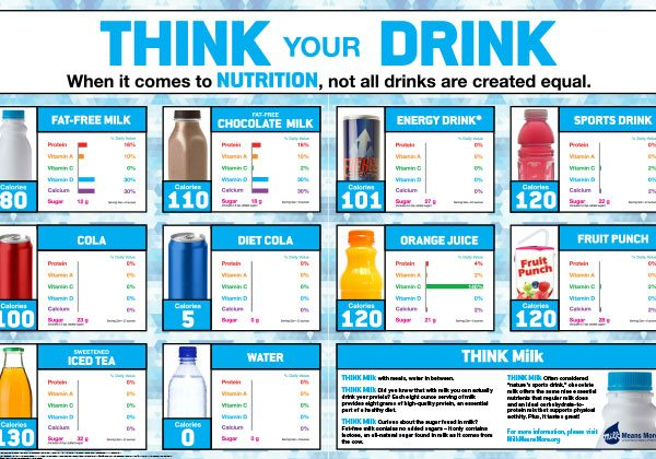 Think Your Drink Poster