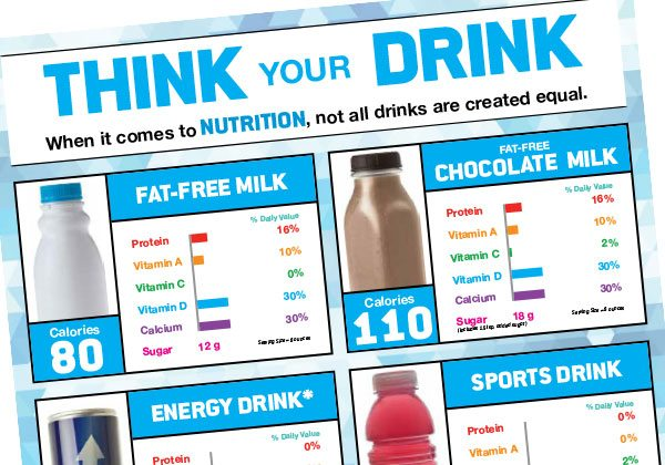 Think Your Drink handout