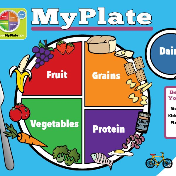 MyPlate for Kids Poster