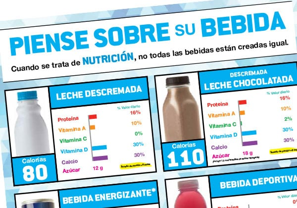 Think Your Drink handout – Spanish