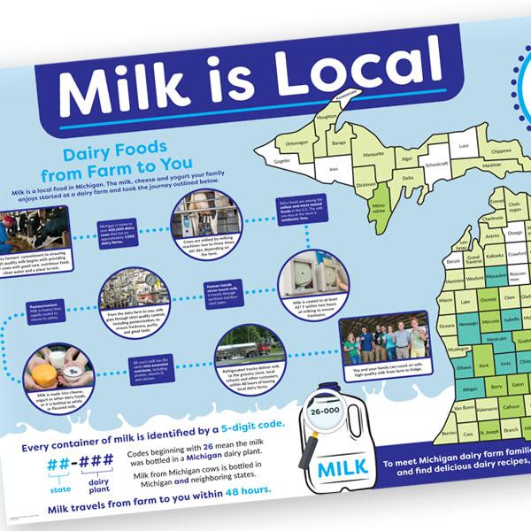 Milk is Local