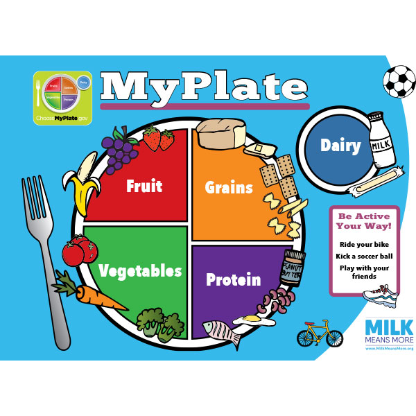MyPlate for Kids Poster and Handouts