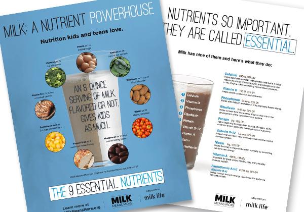 Milk: 9 Essential Nutrients